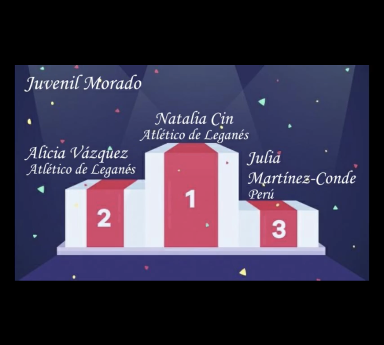 Tercer puesto en el I Torneo El Valle Online